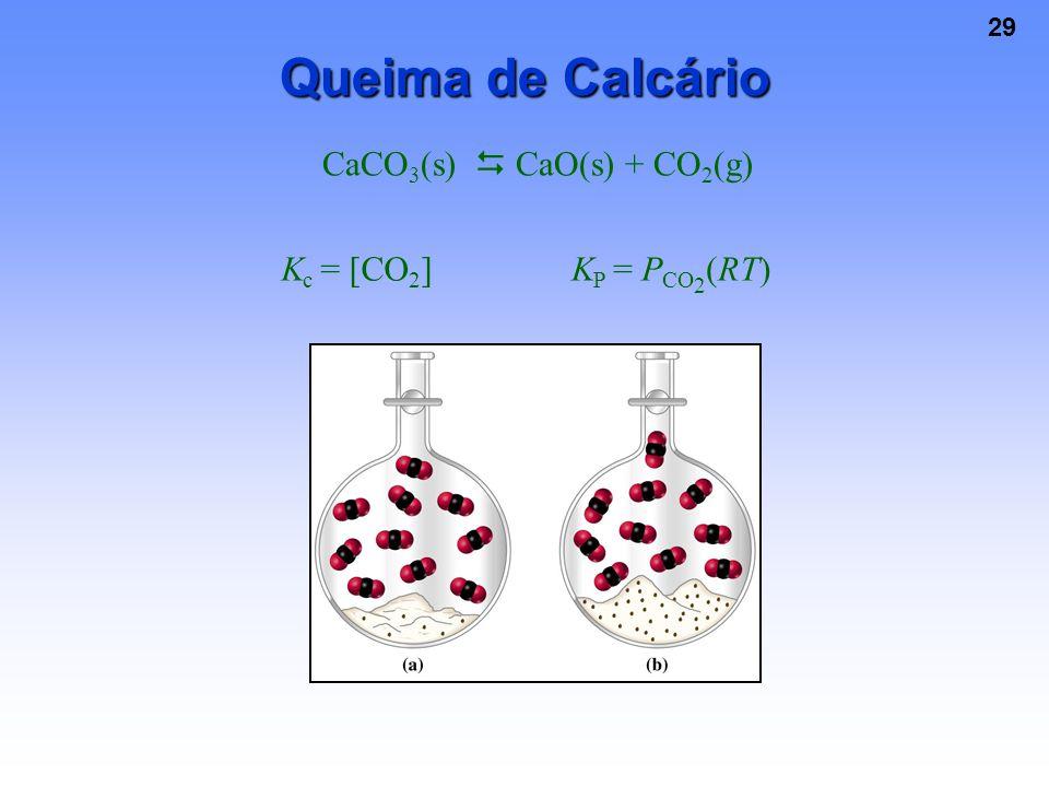 Queima de Calcário CaCO3(s)  CaO(s) + CO2(g) Kc = [CO2] KP = PCO2(RT)